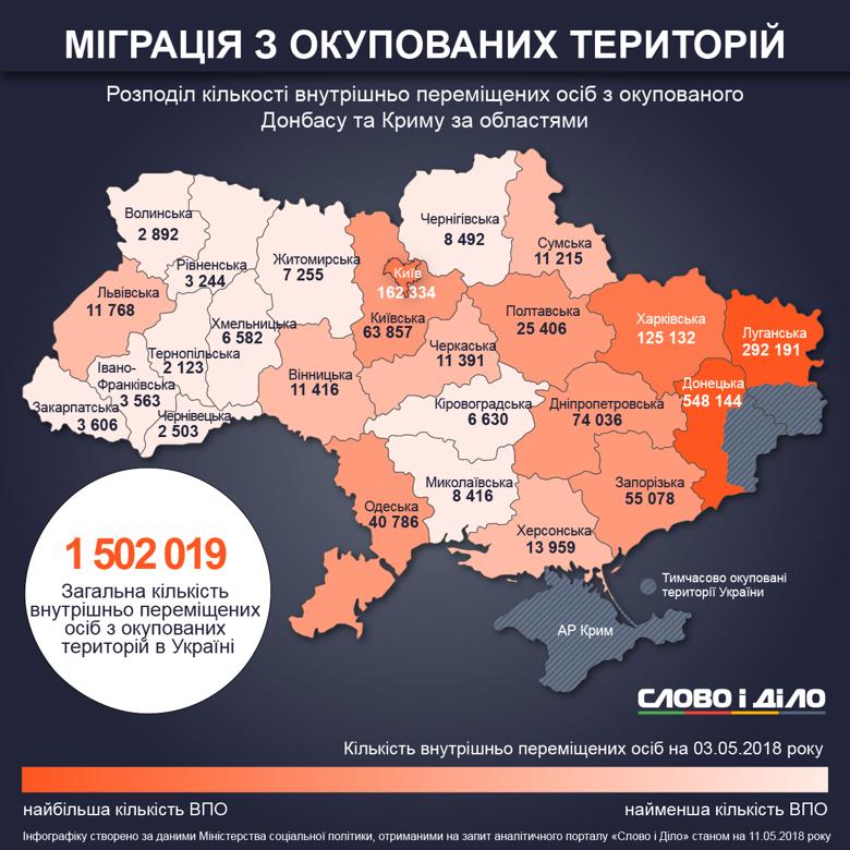 На Прикарпатті живе 3,5 тисячі переселенців (інфографіка)