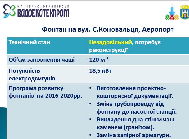 У Франківську з являться три нові водограї  локації 546e2fad1e451